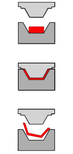 Compressionmolding Gummi Blatt